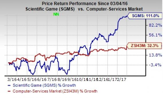 Scientific Games (SGMS) Posts Narrower-than-Expected Q4 Loss