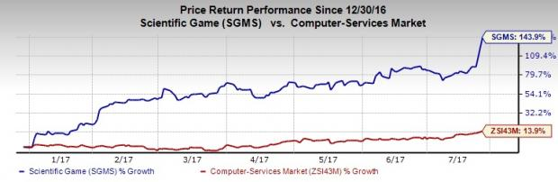 Scientific Games (SGMS) Posts Narrower-than-Expected Q2 Loss