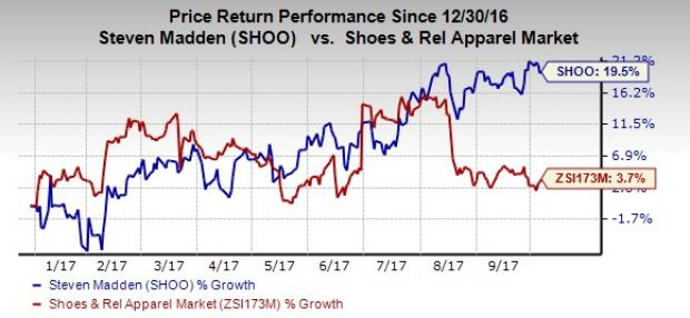 6 Stocks to Pick or Pass in a Tough Sporting Goods Industry