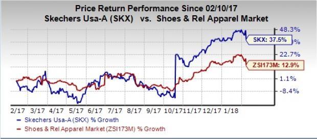 Skechers' SKX Q60 Earnings Revenues Beat Help Lift Stock Nasdaq New Skx Stock Quote