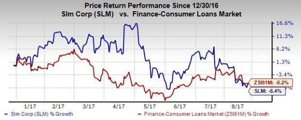 sallie mae slm struggles with rising costs time to sell august 24 2017 zacks