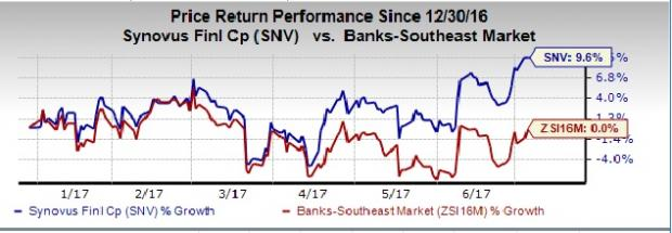 Synovus (SNV)-Cabela's Deal Overcomes a Hurdle to Completion