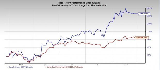 Sanofi Sny Stock Continues To Gain On Key Drug Approvals Nasdaq