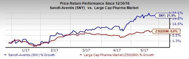 Merck vs. Sanofi: Which Stock is a Better Pick Post Q1 Earnings?