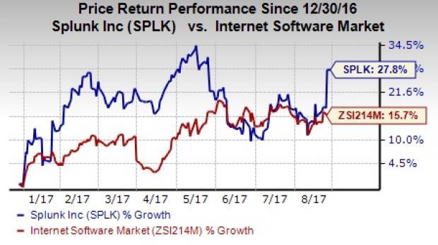 Splunk Inc. (NASDAQ:SPLK) Trading Volume Significantly Higher