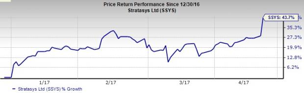 Stratasys (SSYS) Jumped 12% on Pepper Jaffray Rating Upgrade