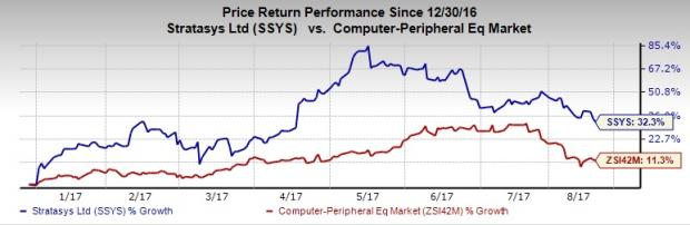 Stratasys stock options