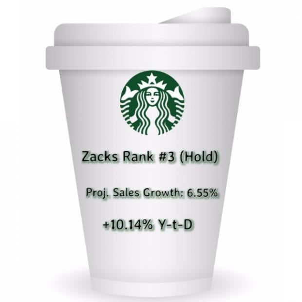 Drilling Down Into Starbucks Corporation (SBUX)