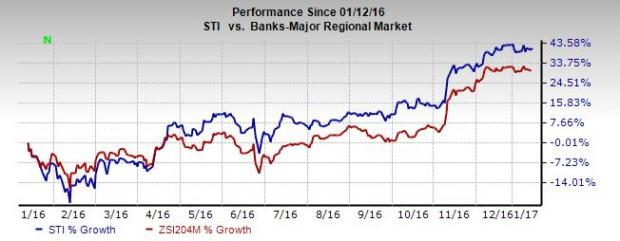 SunTrust's (STI) Ratings Affirmed by Moody's; Outlook Stable