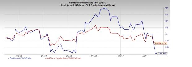 Statoil's PDO of Njord and Bauge Gets Green Signal
