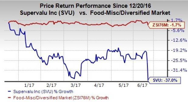 Can SUPERVALU's (SVU) Strategic Efforts Help Gain Momentum?