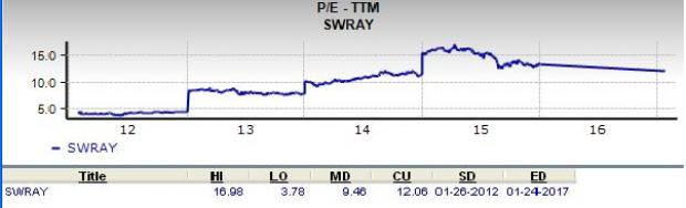 Can Swire Pacific Be a Great Stock for Value Investors?