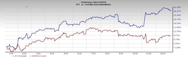 Sysco (SYY) Stock Could Be a Great Pick in 2017: Here's Why