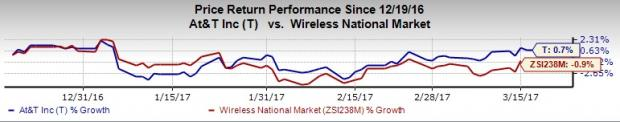 In AT&T in Trouble Due to California & Nevada Service Issue?
