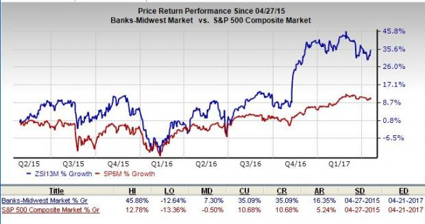 Featured Stock Overview: TCF Financial Corporation (TCB)