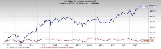 Teladoc to Boost Jefferson Health's Telehealth Platform