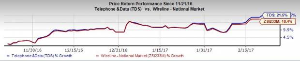 Telephone and Data Systems (TDS): Earnings Preview for Q4