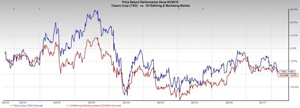 Tesoro-Western Refining $6.4B Merger Okayed by Shareholders
