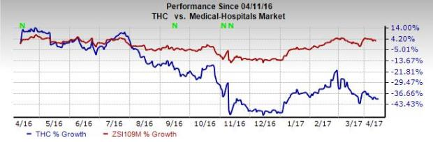 Here's Why You Should Dump Tenet Healthcare (THC) Stock Now