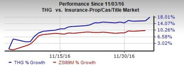 The Hanover Insurance Rewards Investors with Dividend Hike