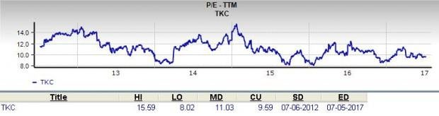 Is Turkcell IIetisim (TKC) a Great Stock for Value Investors?