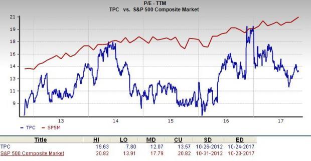 Tutor Perini Corporation (NYSE:TPC) Experiences Lighter than Average Trading Volume
