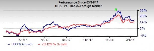 Ubs Group To Be Banned From Sponsoring Ipos In Hong Kong Nasdaq