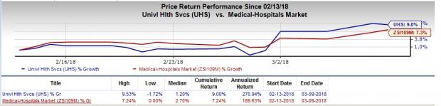Growth Stocks in MedTech Set to Scale Higher in 2018: Universal Health Services, Inc. (UHS)