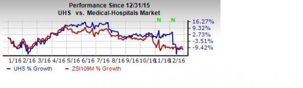 Can Universal Health's (UHS) Latest Buyout Drive Growth?