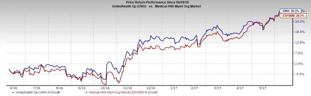 UnitedHealth (UNH) Announces 20% Dividend Hike, Stock Gains