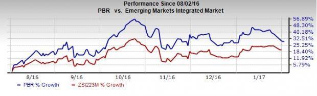 Petrobras (PBR) Gets Shareholder Approval for Liquigas Sale