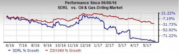 SeaDrill (SDRL), Rosneft Oil Drilling Deal Deadline Extended