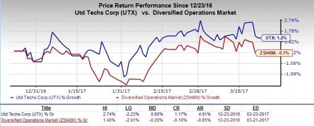 Why You Should Hold on to United Technologies (UTX) Stock