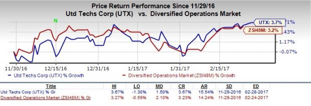 United Technologies Hits 52-Week High on Solid Prospects