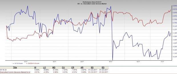 Will Telefonica Brasil (VIV) Disappoint in Q2 Earnings?