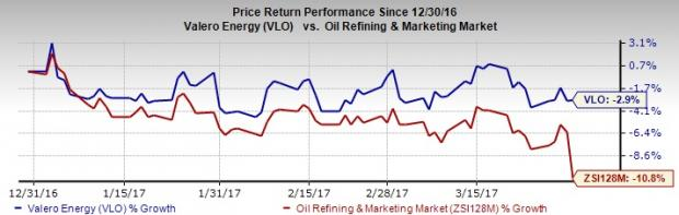 What's in Store for Valero Energy (VLO) in Q1 Earnings?