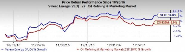 Valero Energy (VLO) Q4 Earnings: Is a Surprise in Store?