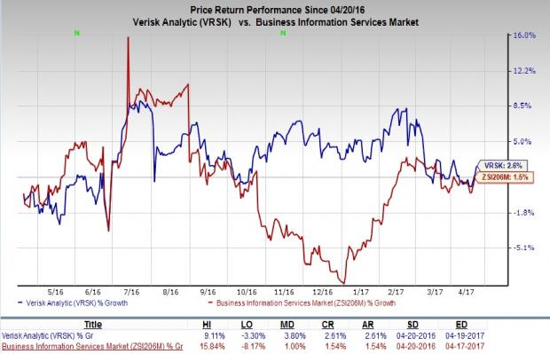 Verisk, SAI Global to Improve Chemical Regulation Management
