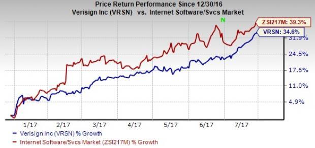 VeriSign (VRSN) Beats on Q2 Earnings, Ups '17 Revenue View