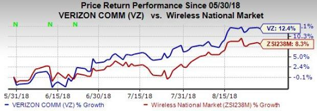 Verizon Communications Extends Alliance With Shotspotter Nasdaq
