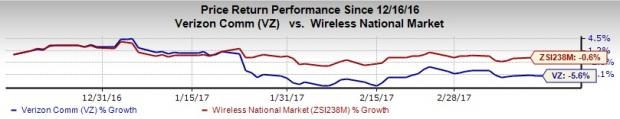 Verizon (VZ) to Face Legal Trouble in FiOS Rollout in NYC
