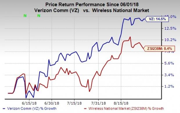 Stock Market Quotes Stock Market Quotes And Symbols