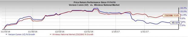 Verizon's Unlimited Data Plans Heat Up Wireless Industry
