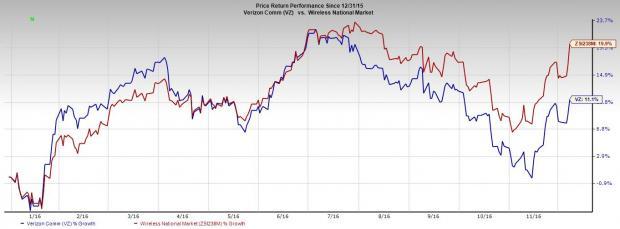 Will Verizon (VZ) Lead in 5G with Small Cell & Dark Fiber?
