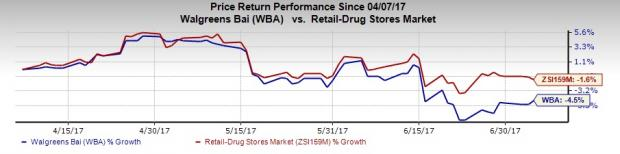 Rite Aid Stock Quote Prepossessing Will Walgreens Gain From Revised Rite Aid Agreement  Nasdaq