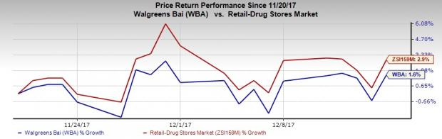 Walgreens Closes PharMerica Buyout As KKR's Minority Partner Stunning Walgreens Stock Quote