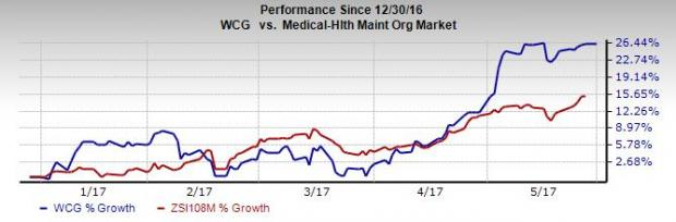 Why WellCare (WCG) Stock Should Be in Your Portfolio Now