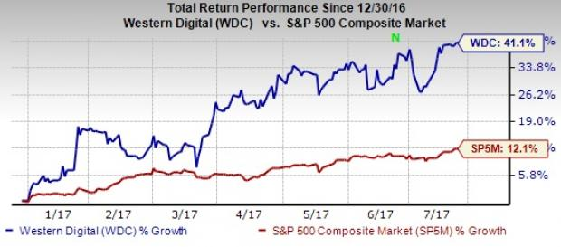 What's in Store for Western Digital (WDC) in Q4 Earnings?