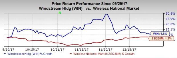 Windstream Win To Acquire Masscomm Boost Fiber Suite Nasdaq