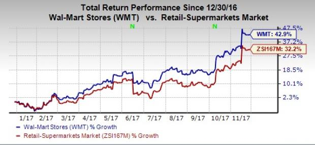 Is Walmarts Online Strategy Enough To Thwart Retail Woes Nasdaq